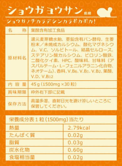 ショウガ葉酸前期成分表